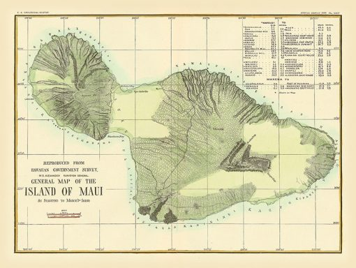 1880 Alexander USGS Maui (with Distances)